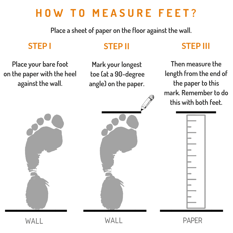 How to measure feet